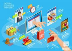 BEST E-COMMERCE AGENCY In MIDLOTHIAN IN YOUR TOWN CHECK
