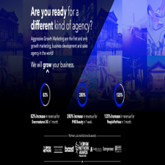 Growth Hacking Marketing Agency in Preston