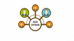 Best Customized MLM Software in Affordable price