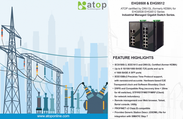 Industrial Ethernet Switches 4 Image