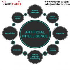 Artificial Intelligence - AI development company in USA