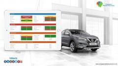 Best Vehicle Check Reports For Traders All Over The UK