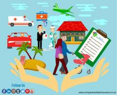 Compare Market Insurance - Know About Privacy Policy
