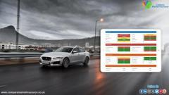 Get Instant Car Check Reports On Any UK Used Cars