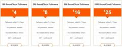 Get Affordable SoundCloud Followers from Famups