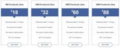 Why You Should Buy Real Facebook Likes