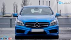 Facilitate Free Car Finance Check UK Car Analytics