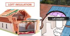 What Is The Work Of Loft Insulation