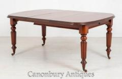 Buy Victorian Dining Table - Extending Mahogany