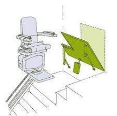 For Stairlift Repair Services In  Uk  Contact Us