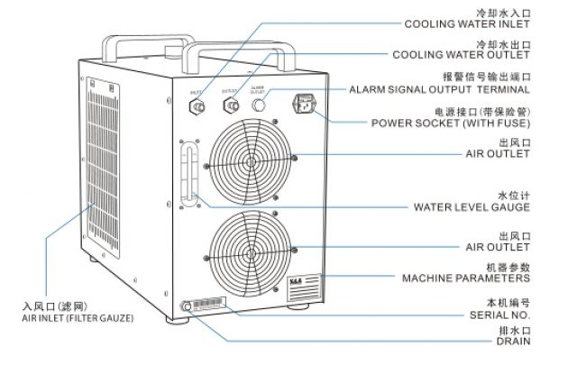 S&A chillers to cool down vacuum pumps 4 Image
