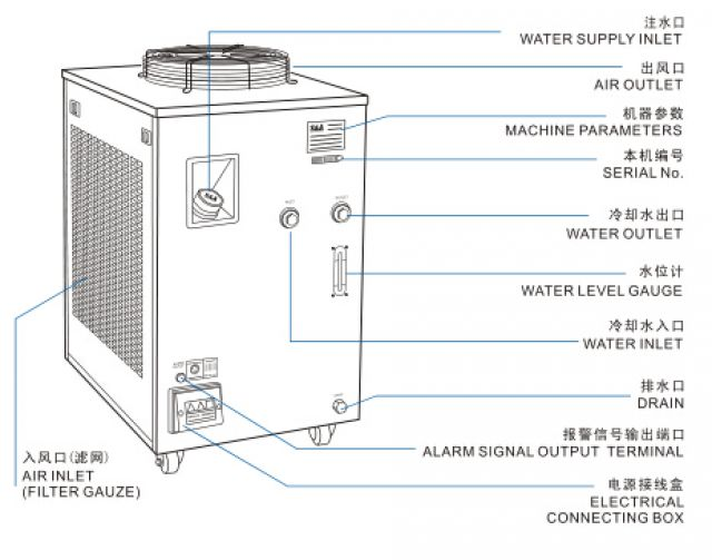 S&A water chillers for Spot Welding application 4 Image