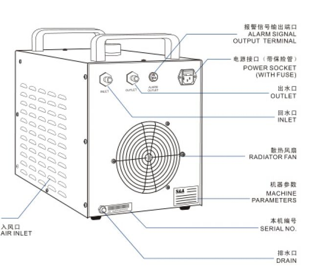 S&A CW-3000 water cooler for 80W CO2 laser tube 4 Image