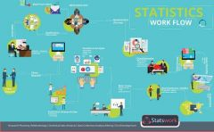 Are you stuck in doing the Data Analysis in Research