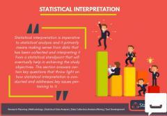Statistical Data Analysis & Interpretation  Statswork
