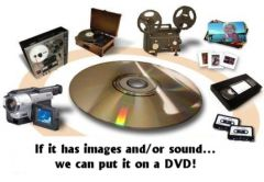 Convert VHS Tape to Mp4 Media Format- Digital converter