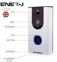 Smart Wireless Video doorbell IP, inbuilt battery moti