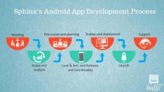 Developing Best Android Application For Your Business