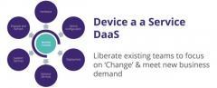 Desktop As A Service Daas Cloud Services