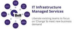 It Infrastructure Management And Support From Be